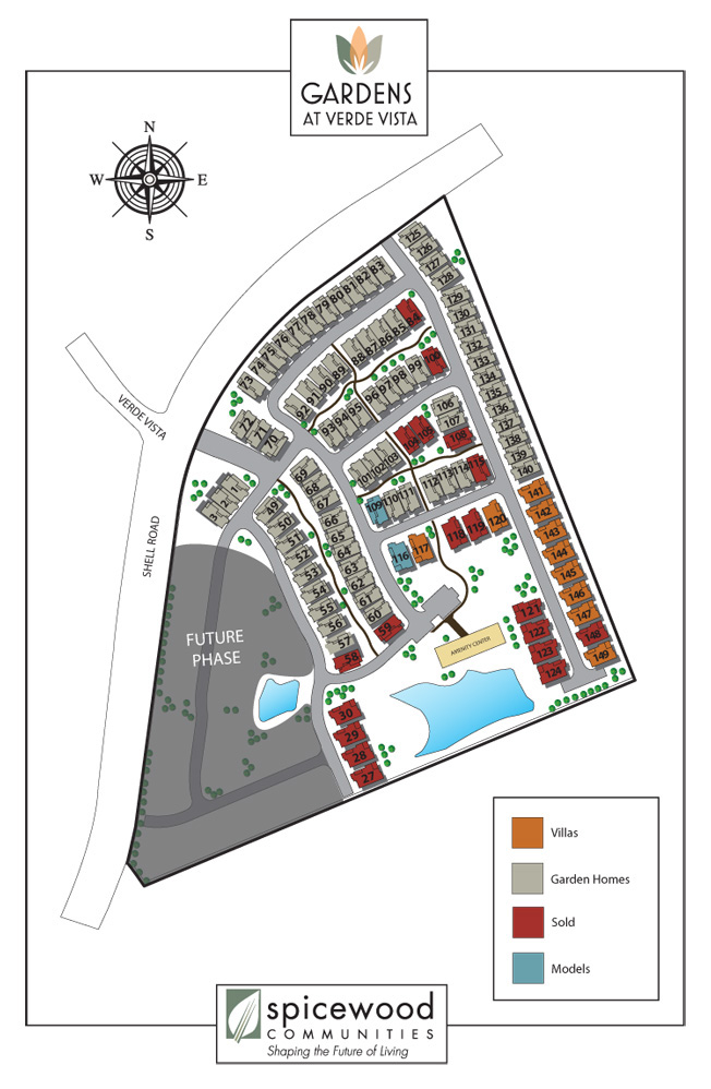 Georgetown New Community Homes